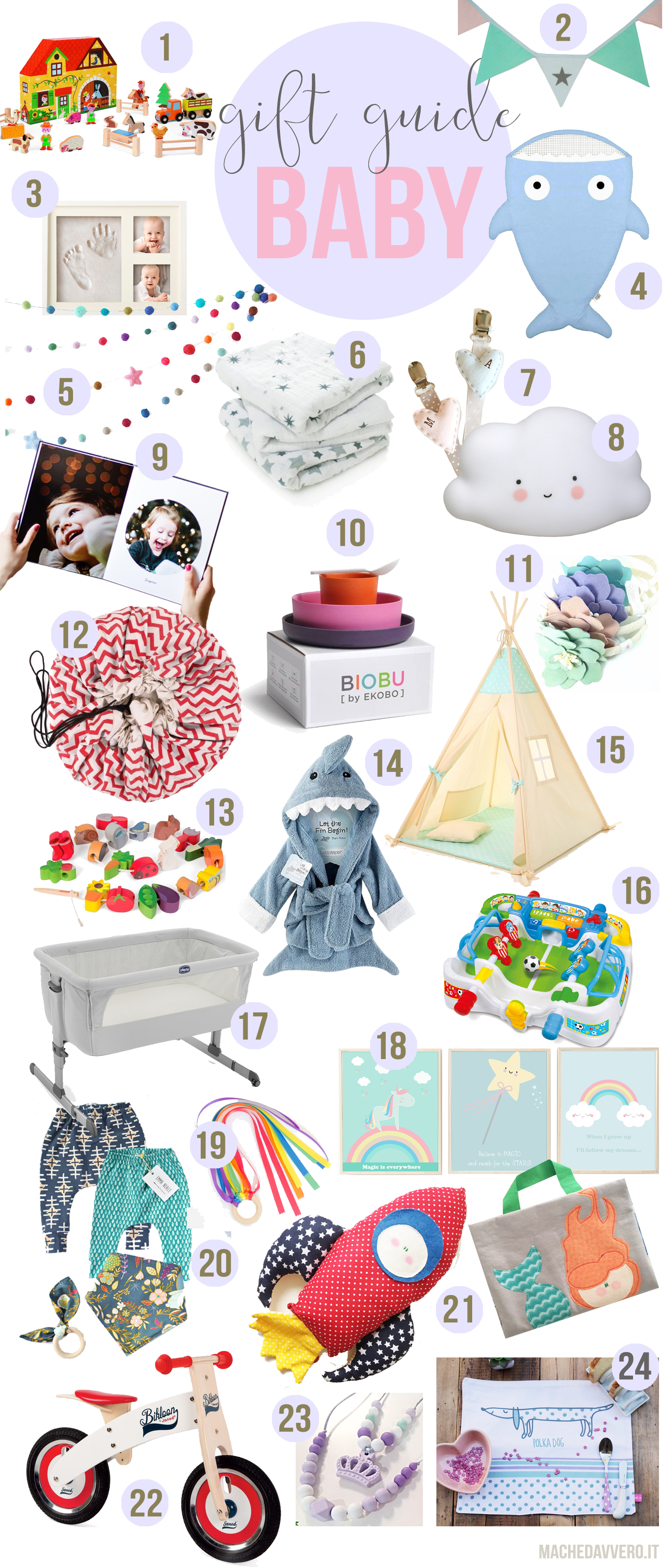 Idee regalo creative e originali per bimbi 0 3 anni con for Idee per piccoli regali